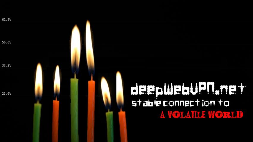 DeepWebVPN (Lukmus), претензии